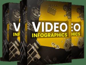 Video Infographics – Self Help